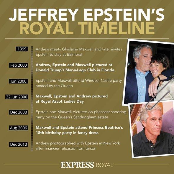 Prince Andrew news Jeffrey Epstein latest